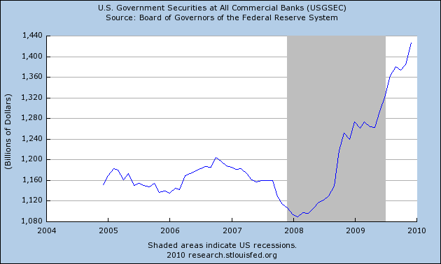 gov-debt-at-banks