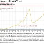 Montgomery Bank & Trust, Georgia, Closed By Regulators